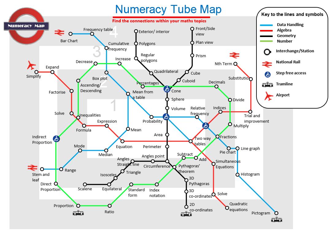 Tube Substitution Handbook Vol 8 1964 Paperback