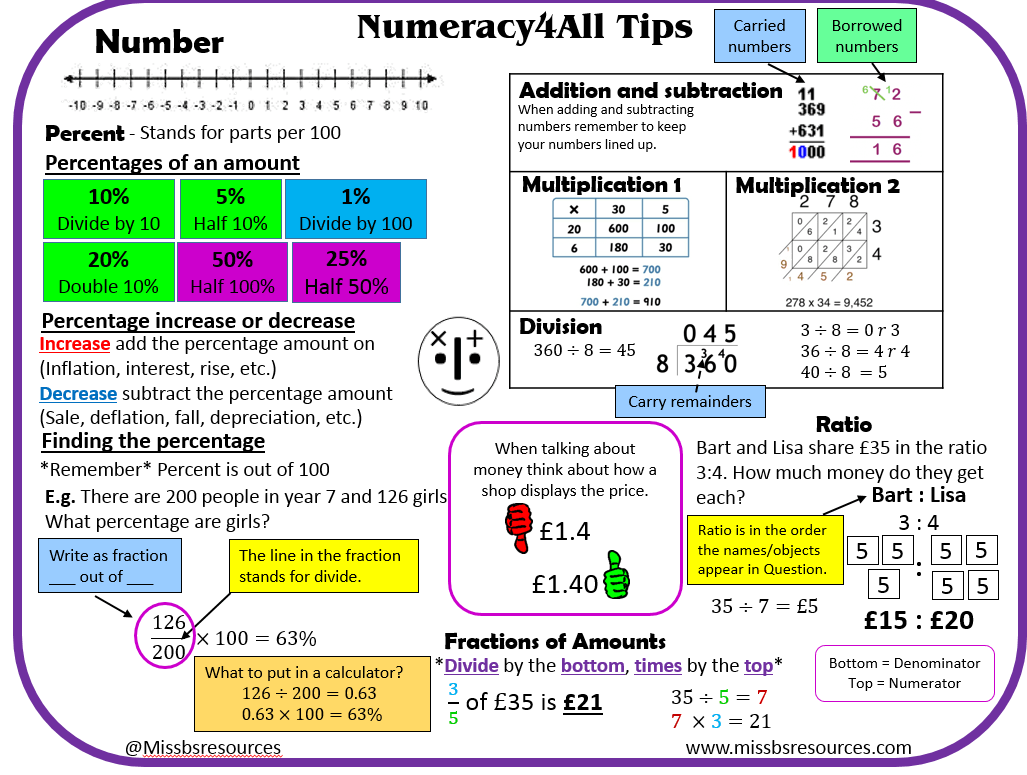 Subject Tip Mats