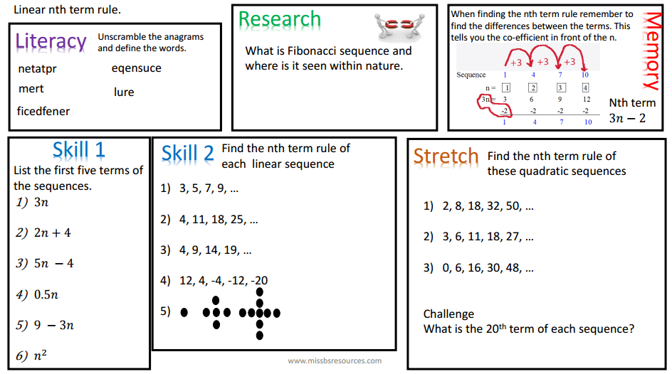 re homework help ks4