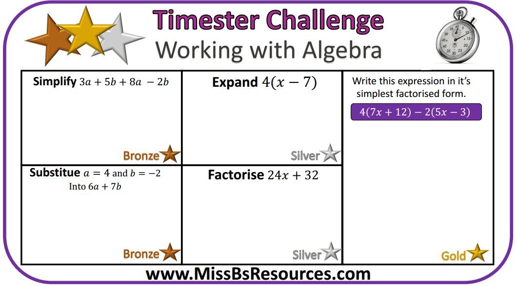 Algebra Skill Review Sheets