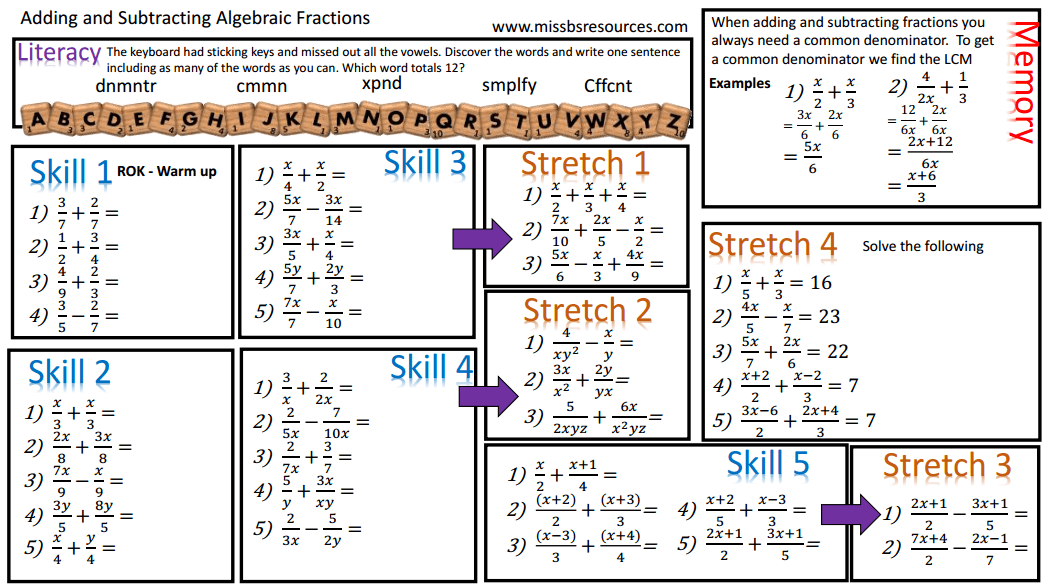 Worksheets Algebraic Fractions Worksheet algebra maths differentiated worksheets add and subtract algebraic fractions