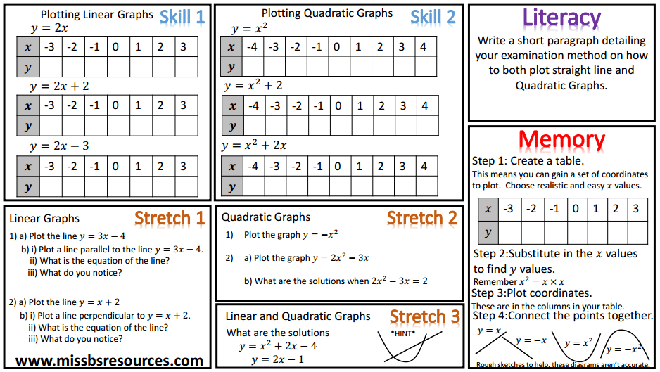 Straight line graphs homework sheet – Papers Provider