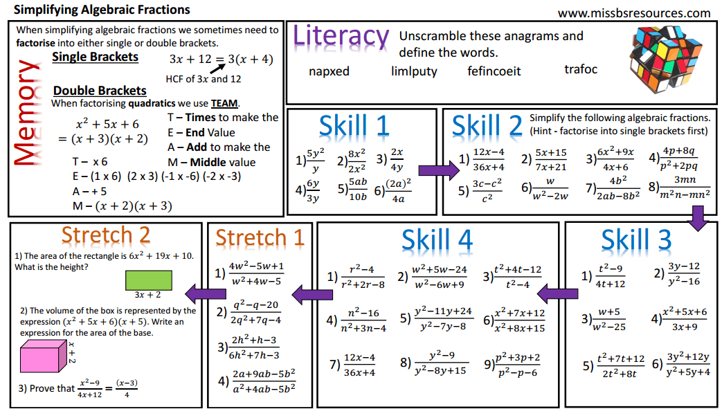 Algebra Maths Differentiated Worksheets – Algebraic Fractions Worksheets
