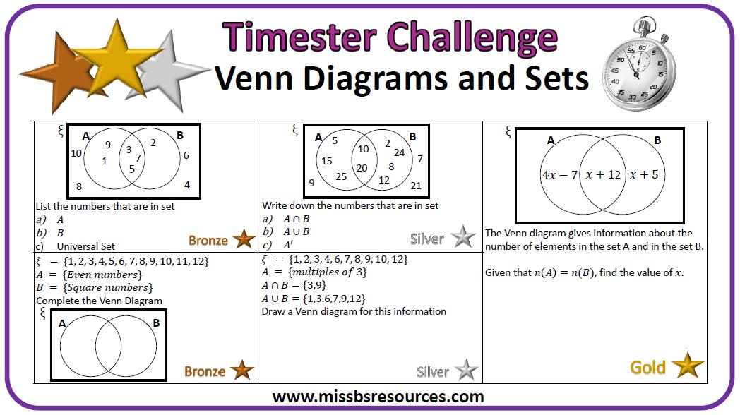 Venn Diagram Tests Eczalinf