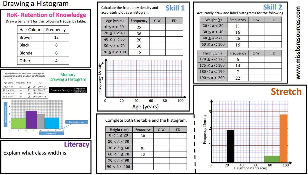 Data Handling Maths Differentiated Worksheets