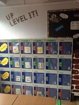 Maths Display Resources Bunting And Ideas