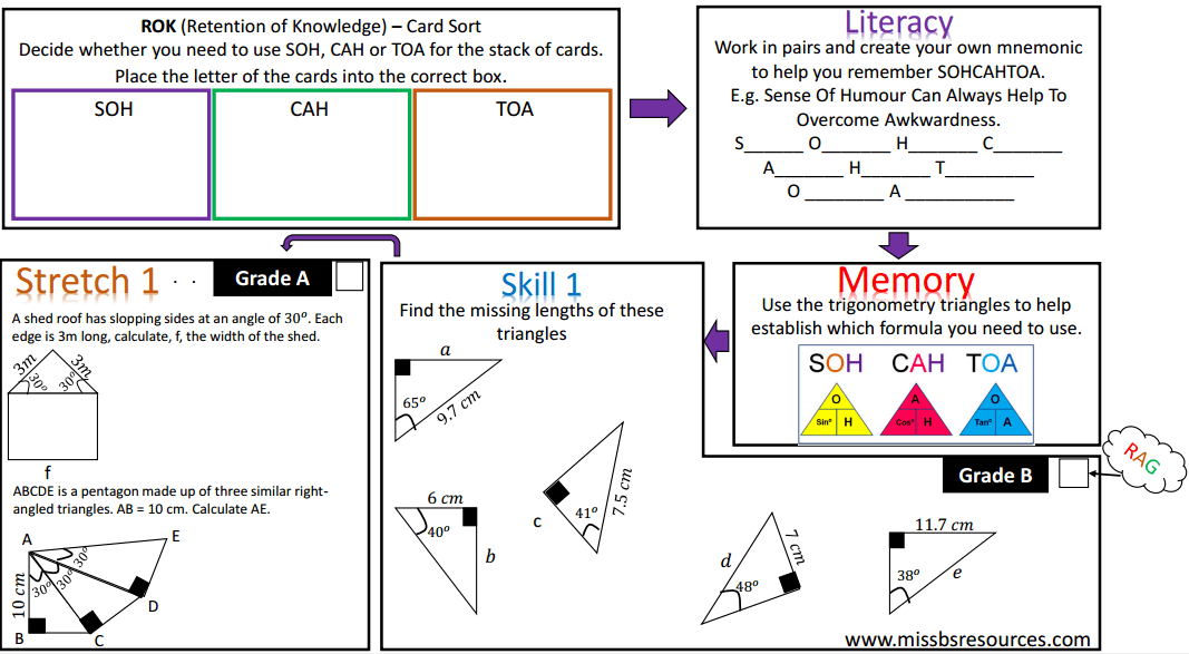 Geometry Maths Differentiated Worksheets