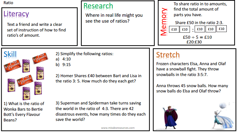 Math Ratio Games and Problem Examples