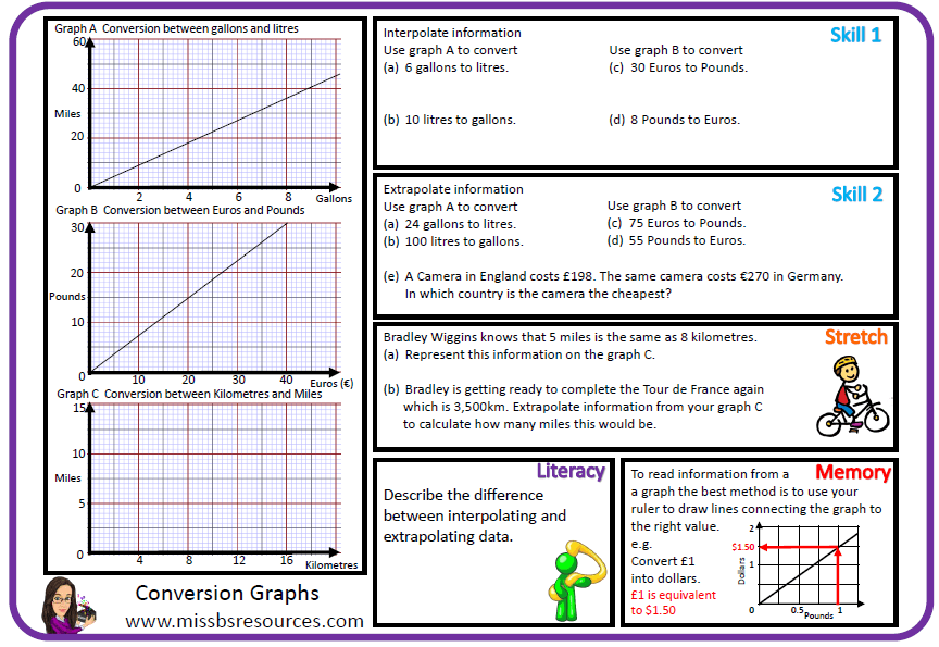 100 Index Laws Worksheet Year 9