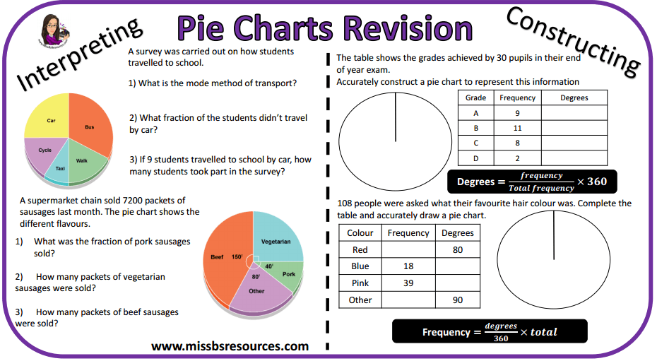 math worksheet : gcse maths higher revision sheet  educational math activities : Gcse Maths Revision Worksheets Higher